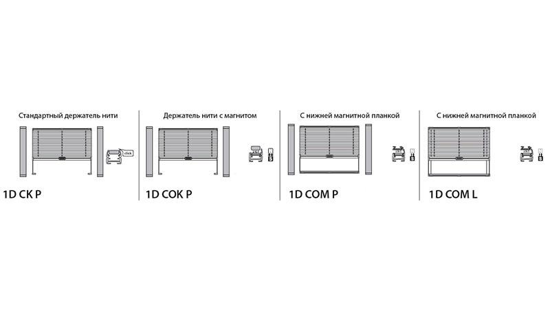 Системы ISATOP жалюзи плиссе от АВС Саратов для мансардных окон.
