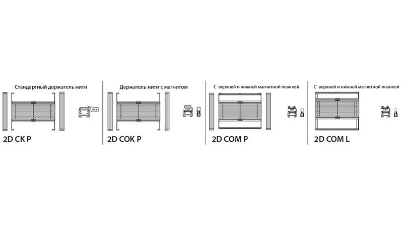 Системы шторы плиссе для мансардных окон