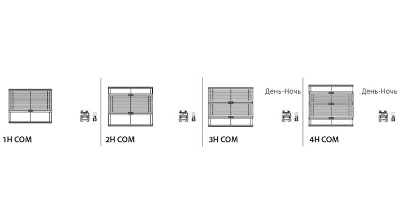 Система для потолочных окон, жалюзи плиссе, день-ночь, с одной, двумя и тремя ручками управления.