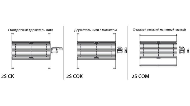 Схематичное изображение систем для штор плиссе 2S CK, 2S COK, 2S COM