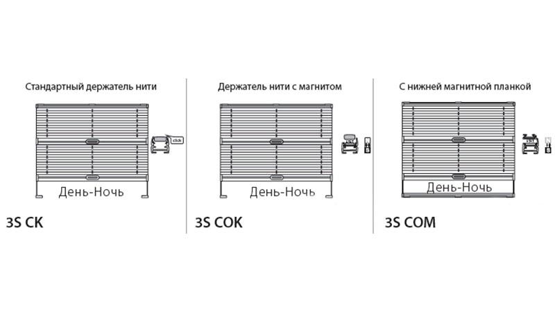Схематичное изображение систем для жалюзи плиссе 3S CK, 3S COK, 3S COM
