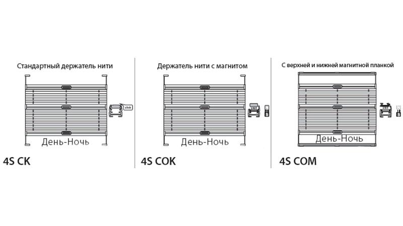 Схематичное изображение систем для штор плиссе 4S CK, 4S COK, 4S COM
