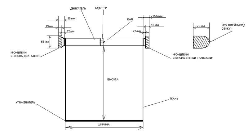 Схема автоматических рулонных штор