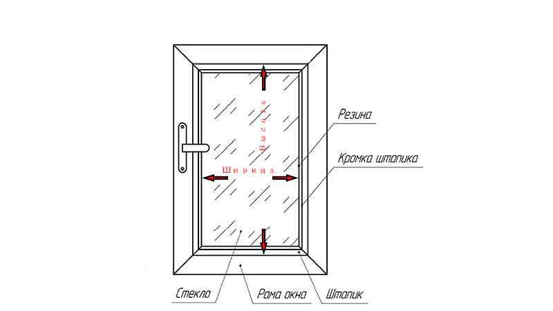 Схема замера горизонтальных жалюзи ISOTRA