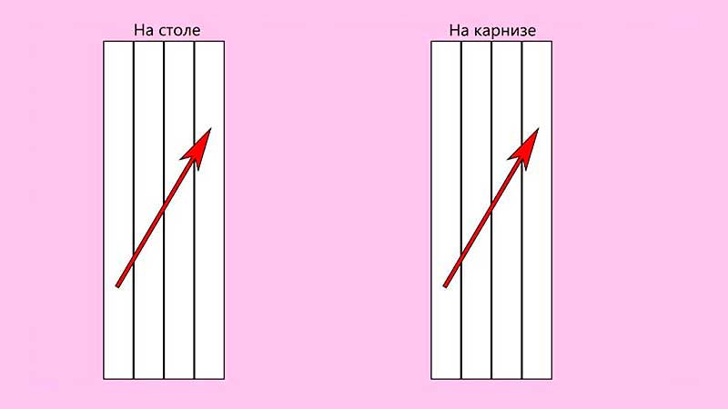Схема печати изображения